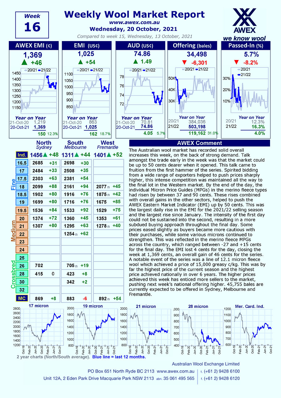 Weekly Market Report_Page_1.jpg