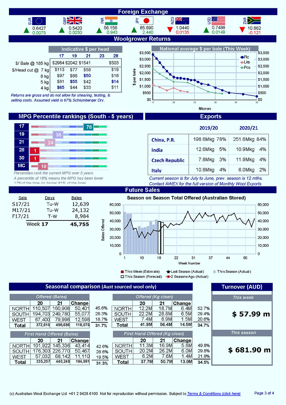 Weekly Market Report_Page_3.jpg