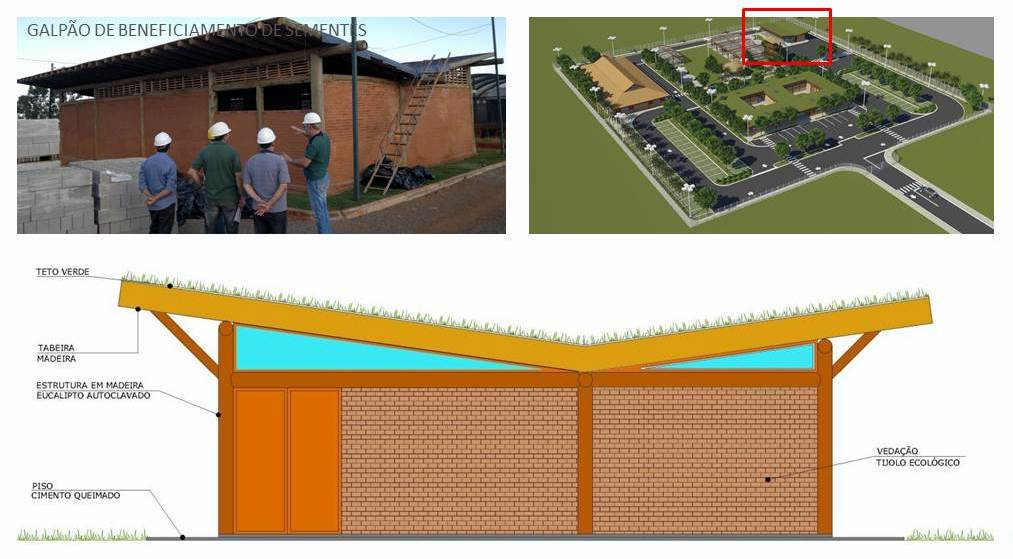 Projeto arquitetônico sustentável
