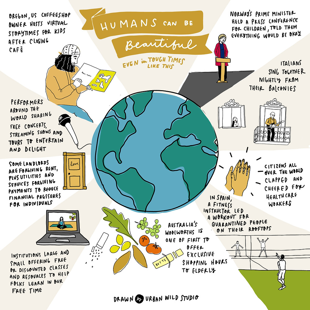 An awe-inspiring drawing depicting how the world is coming together in this time of global crisis, made by Leah Lavelle, a graphic recording artist.