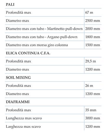 Casagrande B250.png