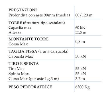 Massenza datasheet.png