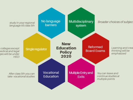 A New Chapter in Indian Education System: NEP 2020