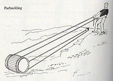 Parbuckling a barrel