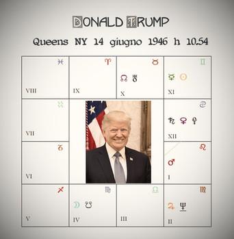 Il Tema Natale di Donald Trump