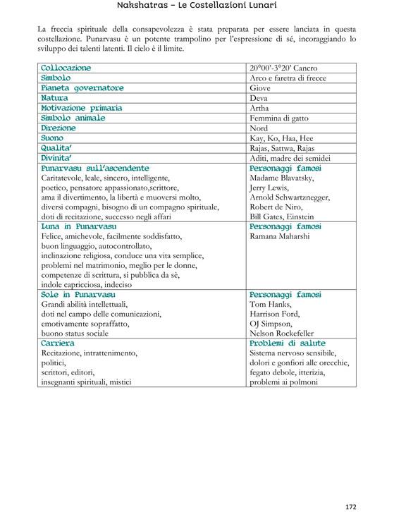 Manuale di studio Astrologia Vedica-5.jp