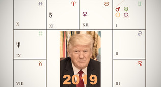 Donald Trump – Varshphal 2019