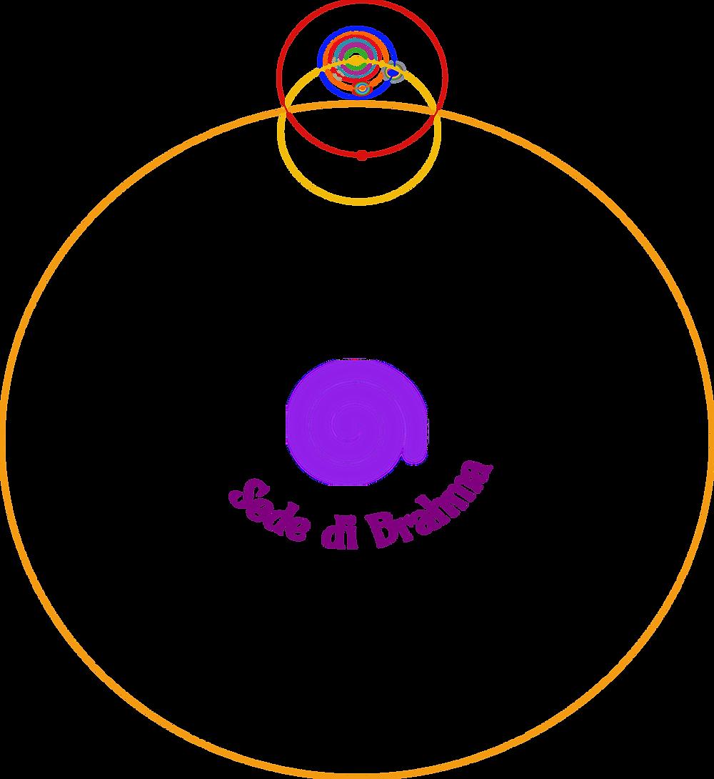 Il grande centro
