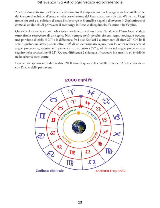 Manuale di studio Astrologia Vedica-1.jp