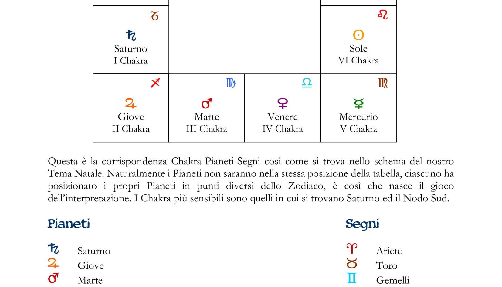 Testo Chakra diviso-03.jpg