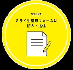 miratsuku-touroku1.png