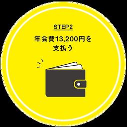 miratsuku-touroku2.png