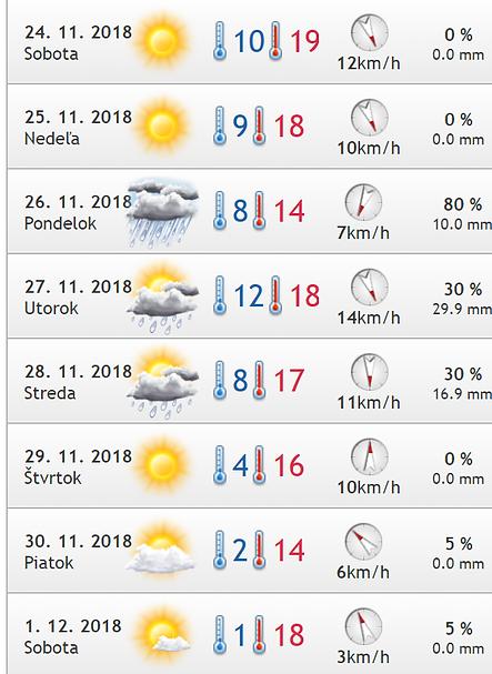 PočasieBelek.png