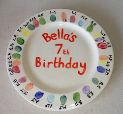 Birthday Memory Plate