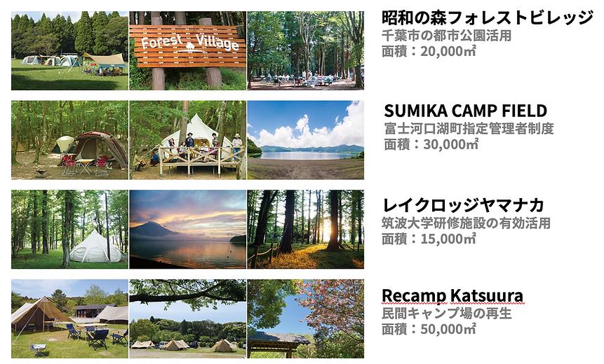 キャンプ実績.png