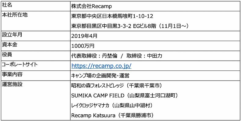 スクリーンショット 2019-09-26 12.43.18.png