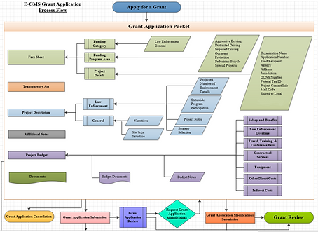 07_GMS_Visio_Application.png