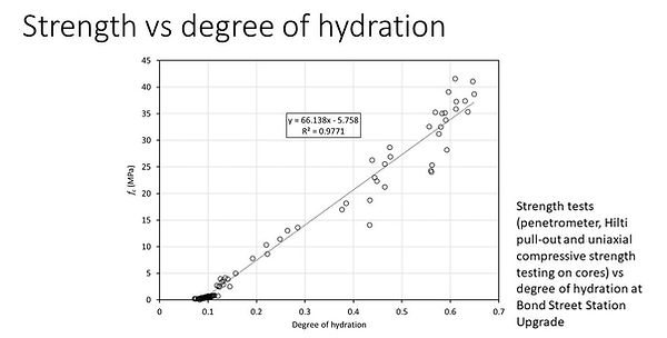 Calibration graph BSSU_edited.jpg