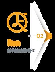 Step 2 of convert dial process - run ai predictions