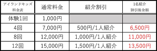 kids紹介割引料金表.jpg