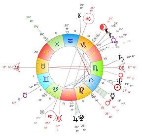planetes en exil www.astro-couleurs.com