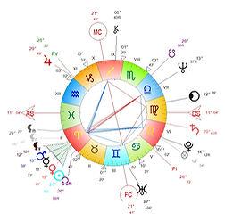 www.astro-couleurs.com signe Belier