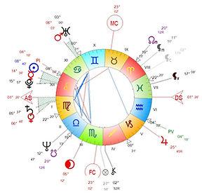 planetes en chute www.astro-couleurs.com