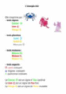 www.astro-couleurs.com enegie ete