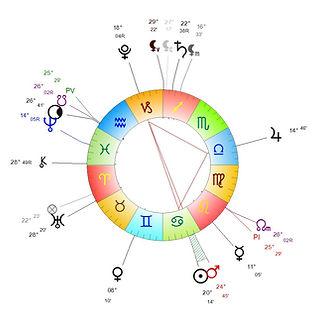pluton soleil mars jupiter 6 12 juillet2017 www.astro-couleurs.com