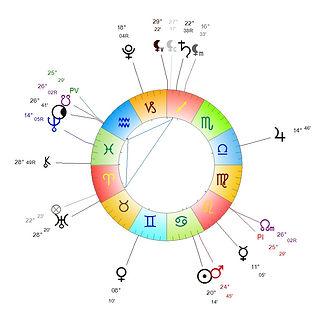 carte astro 6 12 juillet 2017 www.astro-couleurs.com