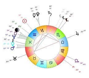 ciel astrologique du 29/1/2017 Mercure Conjoint Pluton