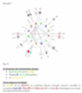 www.astro-couleus.com taleau analogique milieu été ex 3 copie.jpg