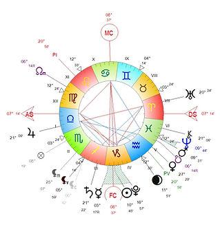 1/01/2017 www.astro-couleurs.com