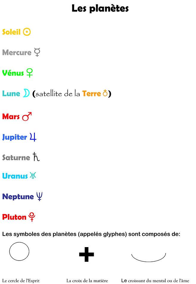 glyphes planètes astrologie