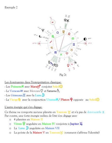analogie 2 energi milieu printemps www.astro-couleurs.coms