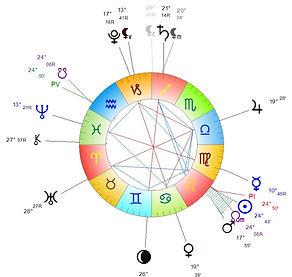 ciel astrologique du 17 août 2017