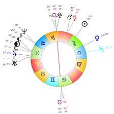 Noeuds lunaires et Portes www.astro-couleurs.com