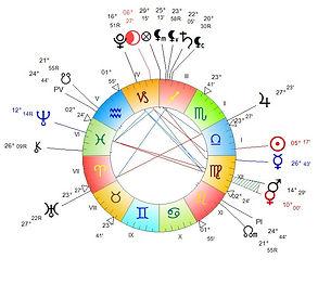 ciel astrologique 28 septembre 2017 dernière opposition Jupiter Uranus astro-couleurs.com     17 Dernière opposition Jupiter Uranus  7