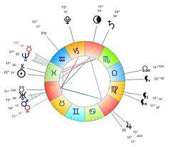 mars vénus