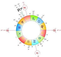 www.astro-couleurs.com conjonction applicante