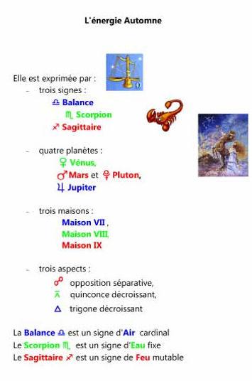 www.astro-couleurs.com energie automne