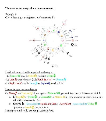 analogie 1 energie milieu printemps www.astro-couleurs.com