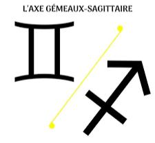 axe G S_modifié.png