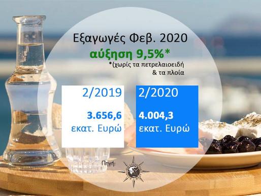 Αύξηση των Εξαγωγών: Ελληνικές Εμπορευματικές Συναλλαγές, Φεβ. 2020 (πηγή: ΕΛΣΤΑΤ)
