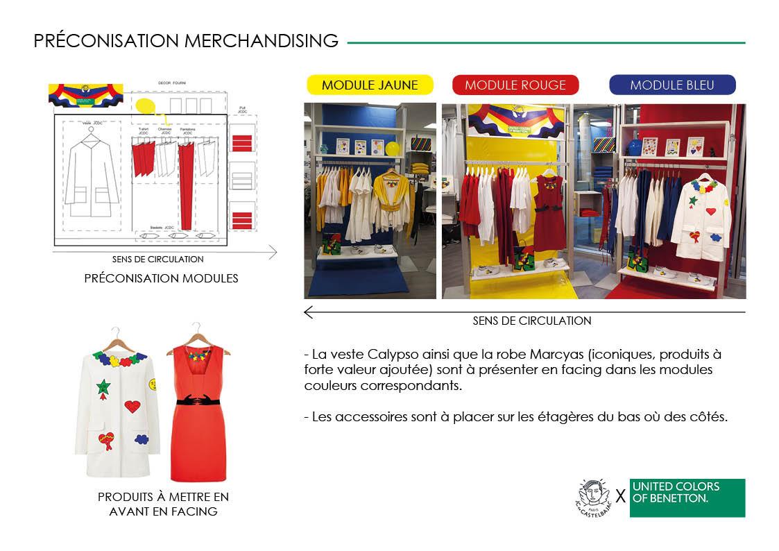 Préconisation merchandising