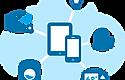 IoT Platform services