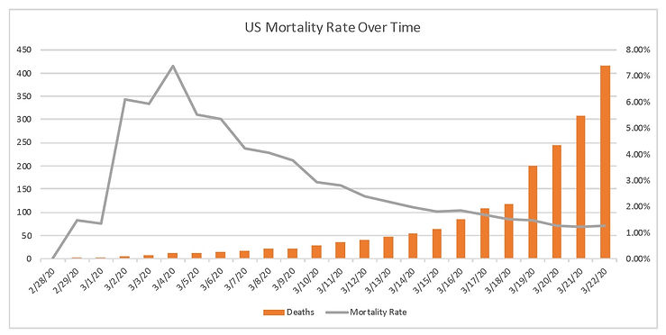 Mortality_Rate_Charts_3-22_pdf.jpg