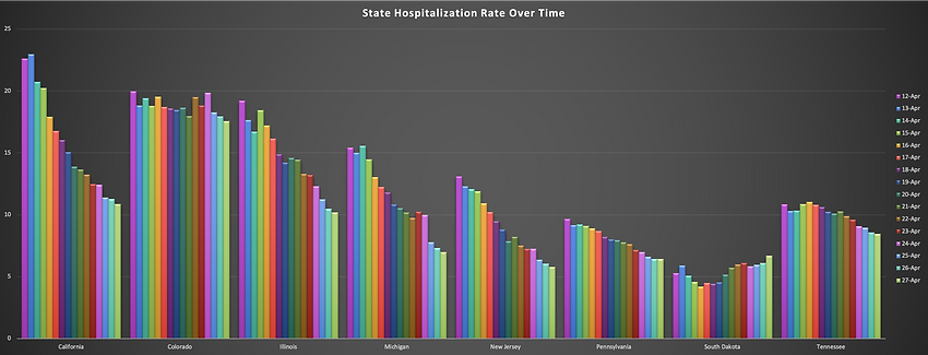 Hosp-Rate-State2.png