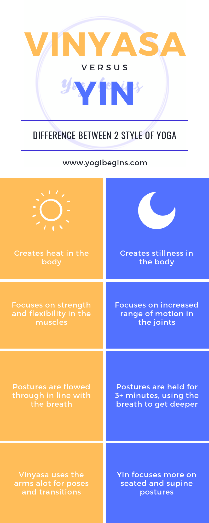 The difference between Vinyasa Yoga and Yin Yoga for Beginners