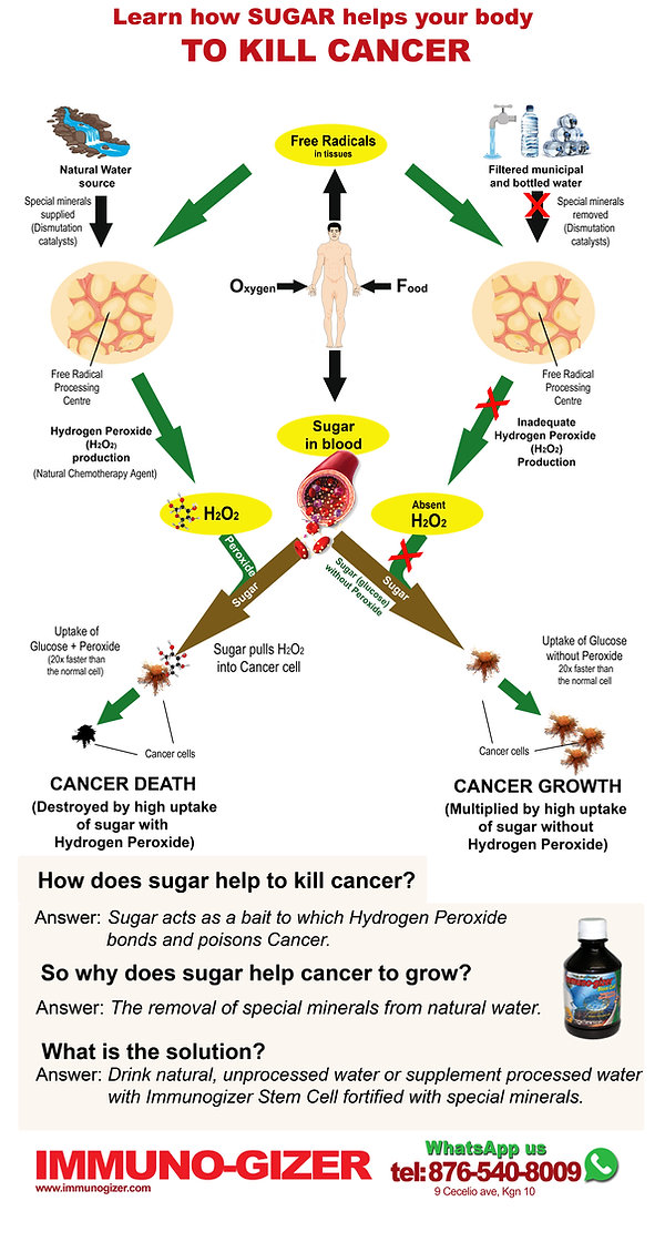 cancer 7.jpg